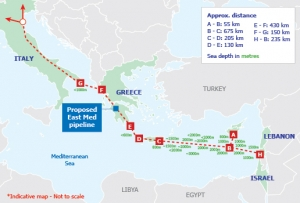 Cyprus, Greece, Italy and Israel back natgas pipeline to Europe