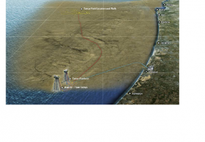 The Impact of Egypt Zohr Discovery on Cyprus