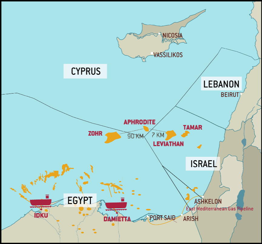 Challenges to Israel's gas exports