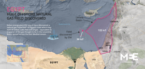 Series of Events Suggest Progress for East Mediterranean Development