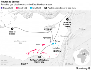 Cyprus, Egypt nearing gas agreement