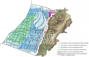 IMPACTS OF LEBANON'S ROUTE TO OIL AND GAS