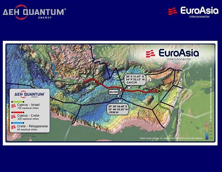 Cyprus, Greece, Israel to finalise MoU for EuroAsia Interconnector