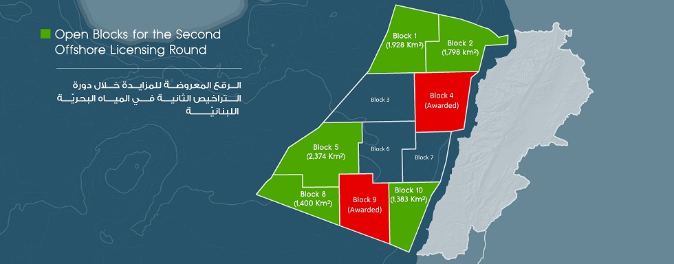 Expected gas revenues for Lebanon