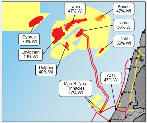 Israel Karish, Tanin Gas Fields Price Not to Exceed $150 million